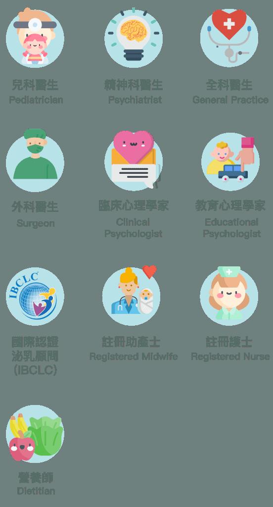 專業的醫療團隊
